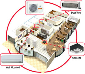 Multizone Ducted  Air Conditioning